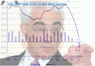 GDP Q3