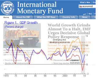 IMF composite