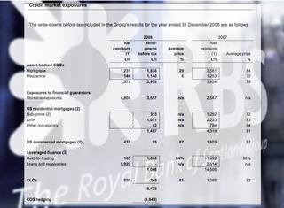 RBS toxic debt