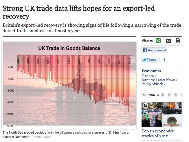January UK Trade Data
