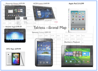 Tablet Brand Map